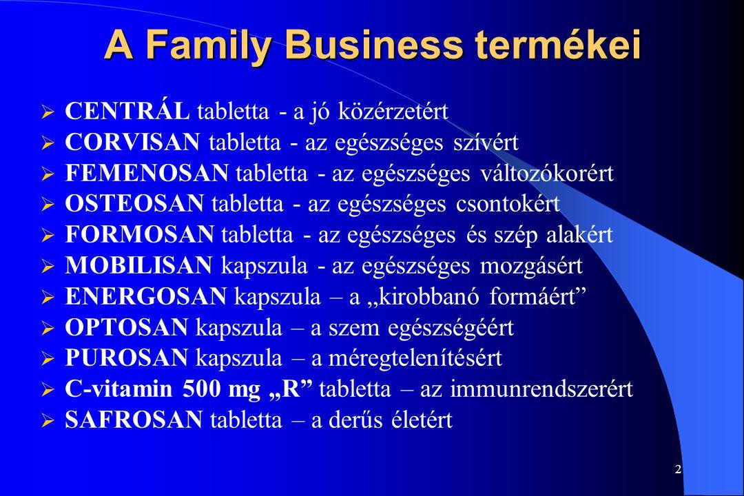 A Family Business termékei