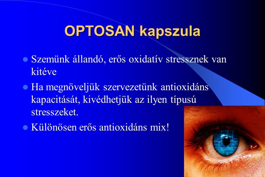 OPTOSAN kapszula Szemünk állandó, erős oxidatív stressznek van kitéve