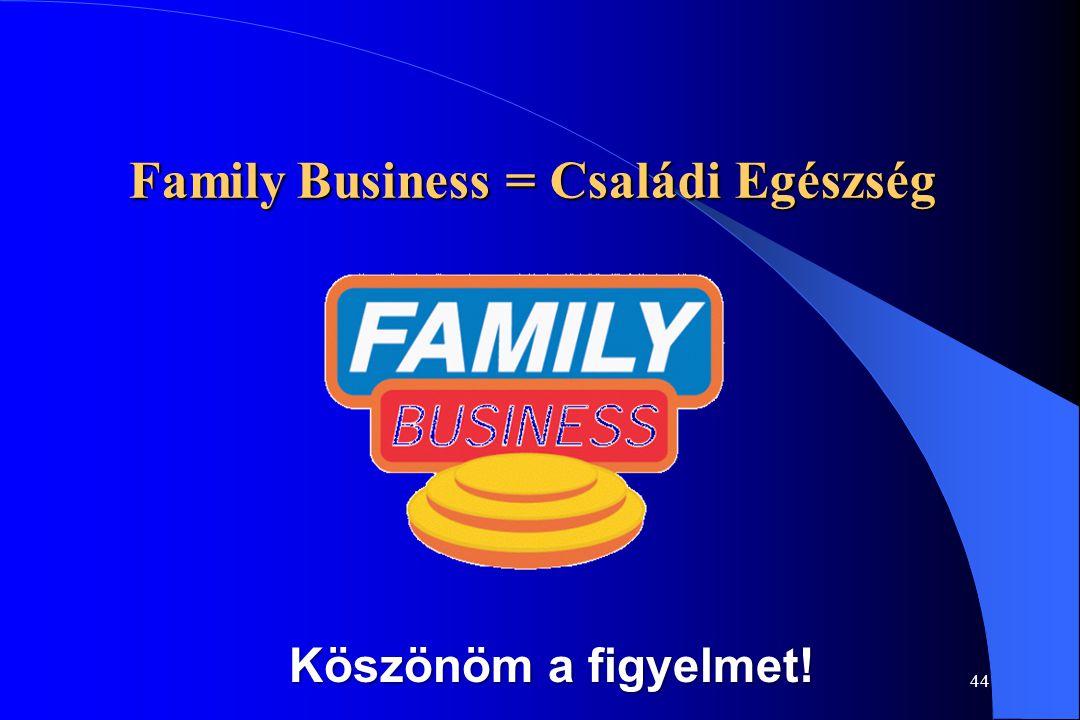 Family Business = Családi Egészség