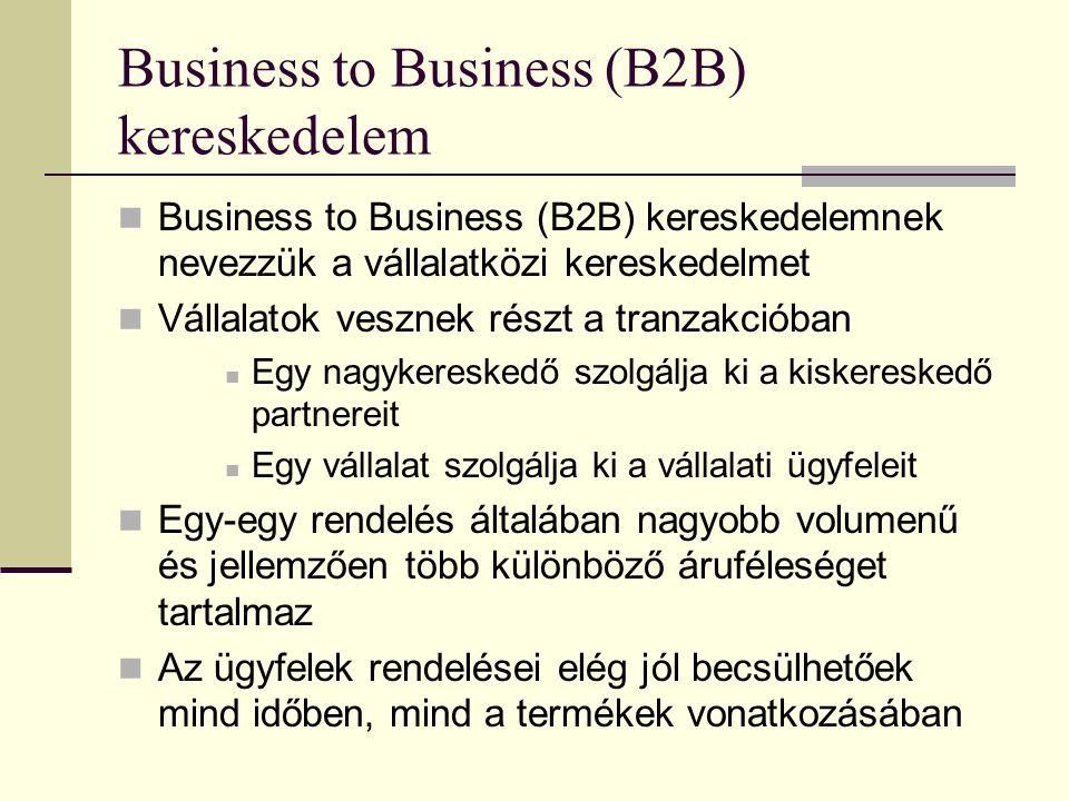Business to Business (B2B) kereskedelem