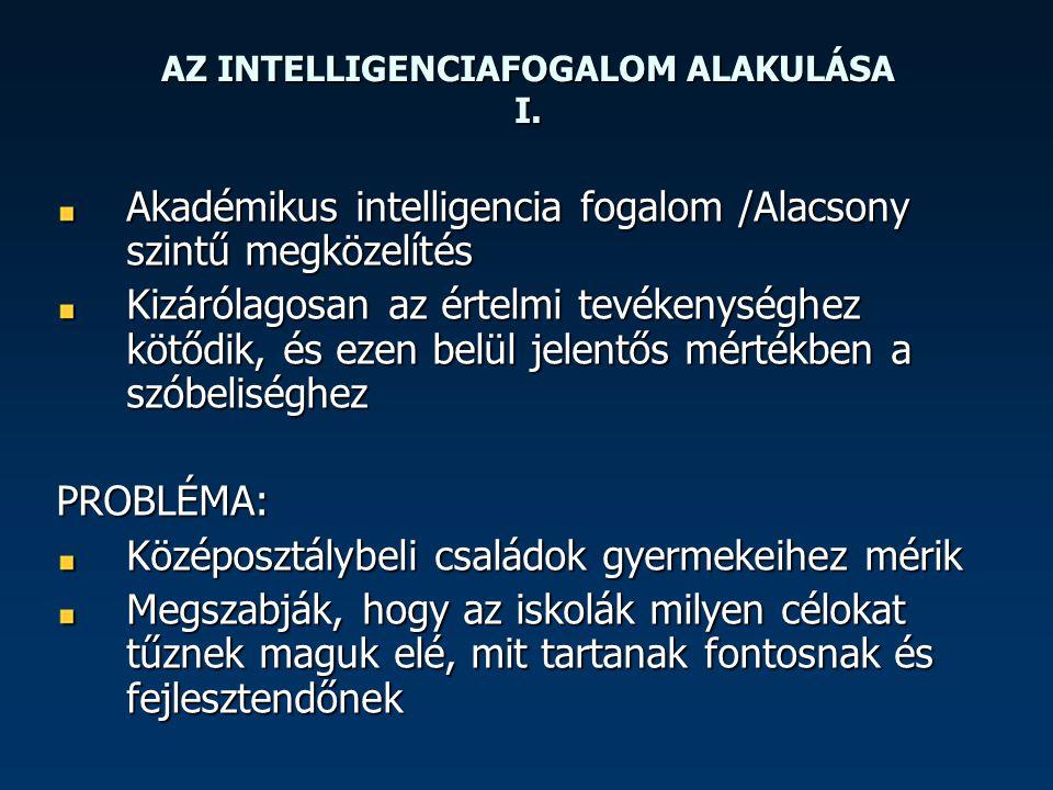 AZ INTELLIGENCIAFOGALOM ALAKULÁSA I.