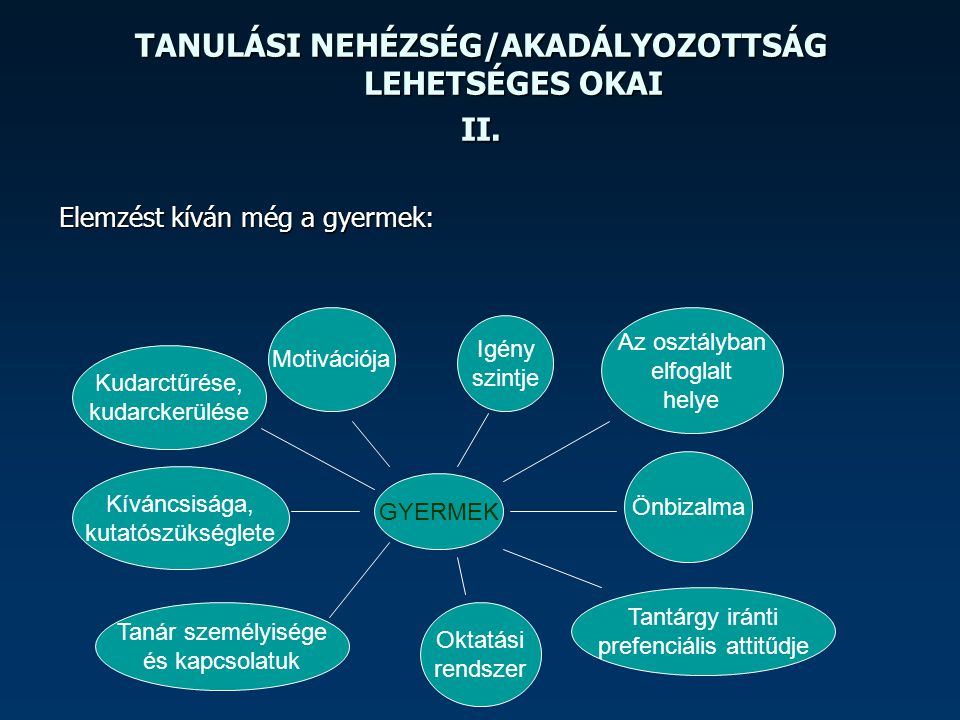 TANULÁSI NEHÉZSÉG/AKADÁLYOZOTTSÁG LEHETSÉGES OKAI