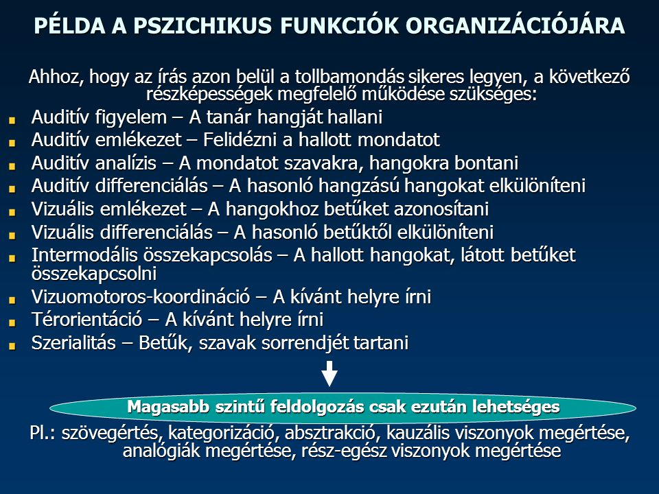 PÉLDA A PSZICHIKUS FUNKCIÓK ORGANIZÁCIÓJÁRA