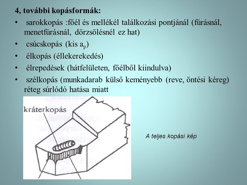 élkopás (éllekerekedés) élrepedések (hátfelületen, főélből kiindulva)