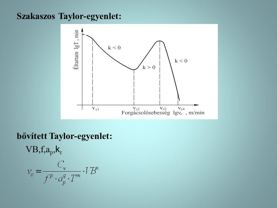 Szakaszos Taylor-egyenlet: bővített Taylor-egyenlet: VB,f,ap,kr