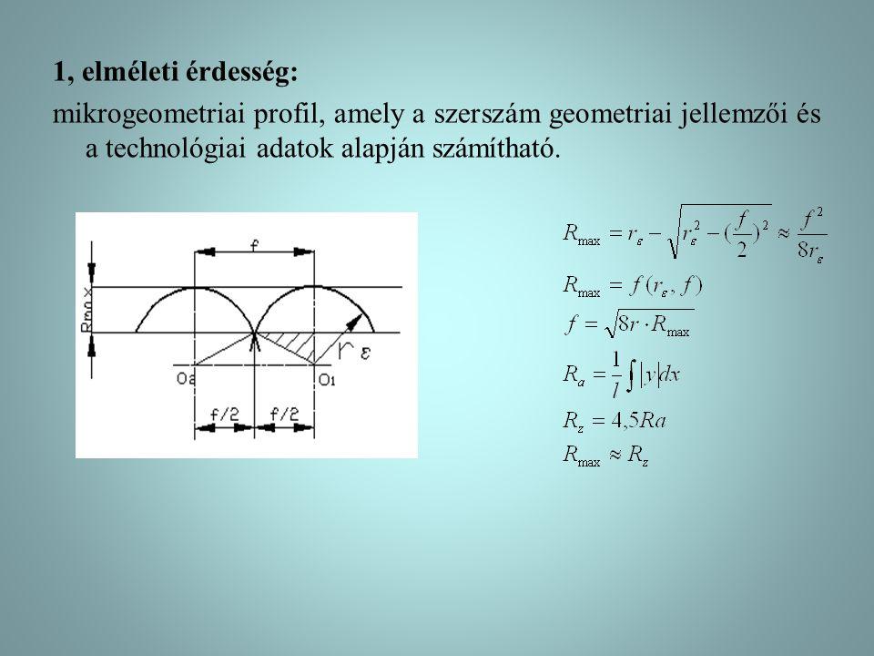 1, elméleti érdesség: mikrogeometriai profil, amely a szerszám geometriai jellemzői és a technológiai adatok alapján számítható.