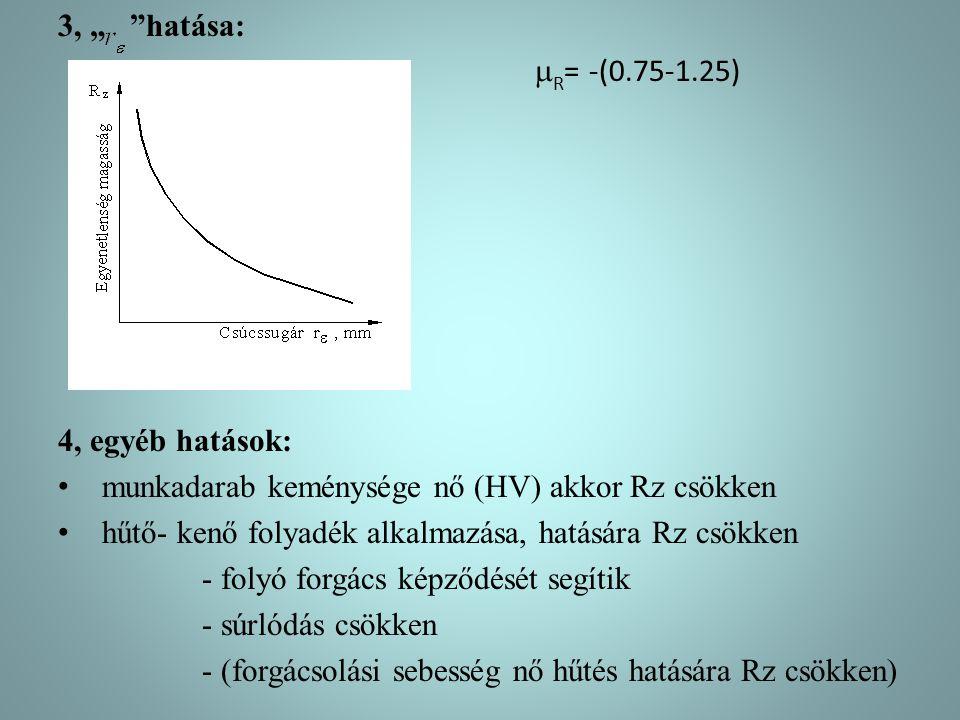 """3, """" hatása: R= -(0.75-1.25) 4, egyéb hatások: munkadarab keménysége nő (HV) akkor Rz csökken."""