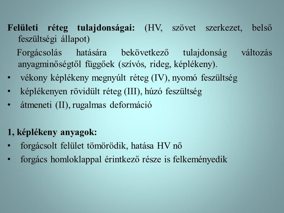 Felületi réteg tulajdonságai: (HV, szövet szerkezet, belső feszültségi állapot)