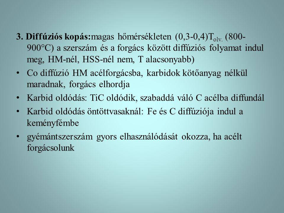 3. Diffúziós kopás:magas hőmérsékleten (0,3-0,4)Tolv