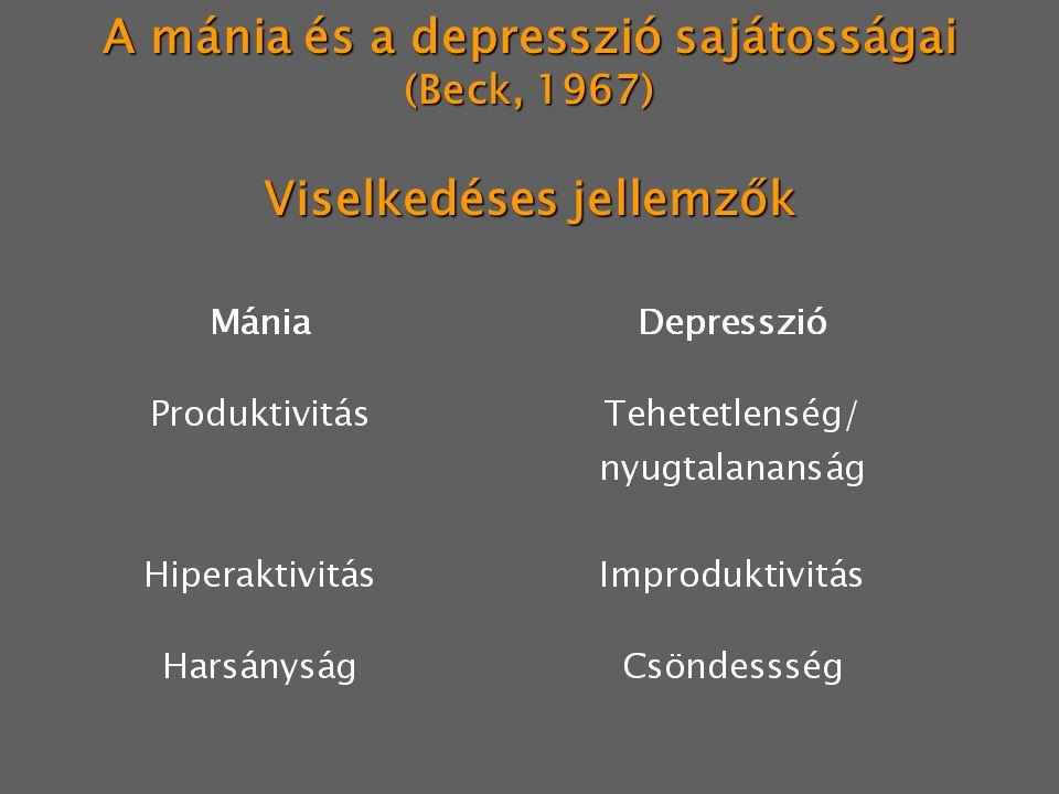 A mánia és a depresszió sajátosságai (Beck, 1967) Viselkedéses jellemzők