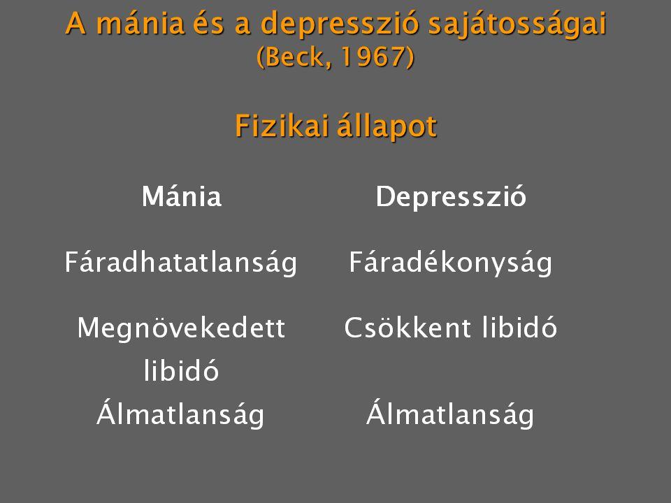 A mánia és a depresszió sajátosságai (Beck, 1967) Fizikai állapot