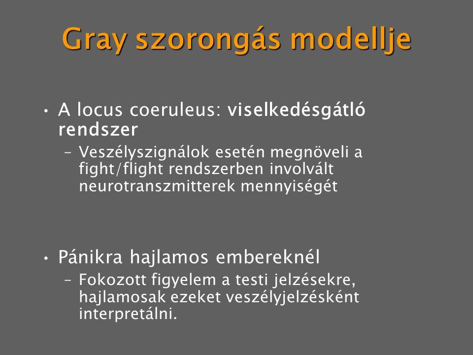 Gray szorongás modellje