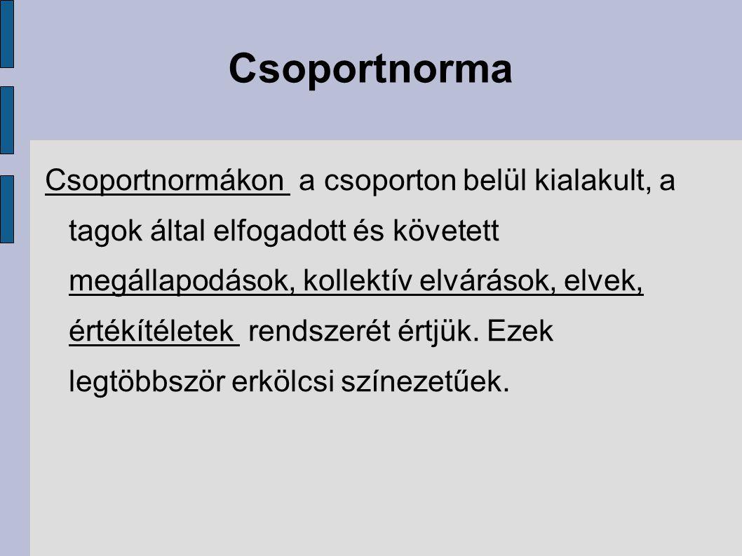 Csoportnorma