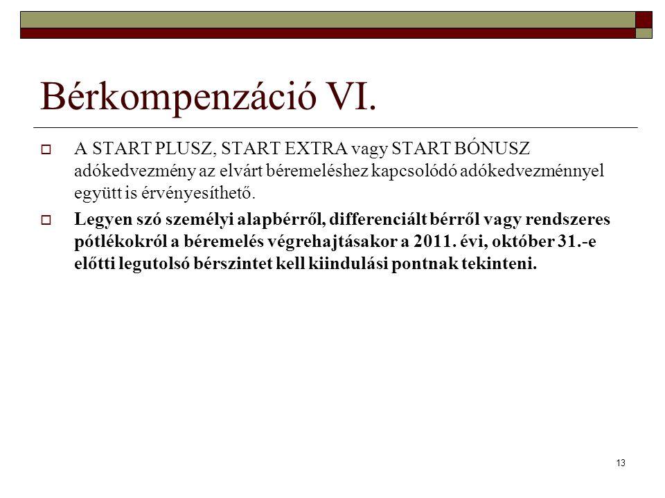 Bérkompenzáció VI.
