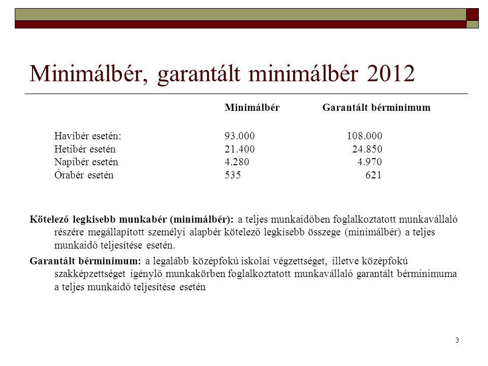 Minimálbér, garantált minimálbér 2012