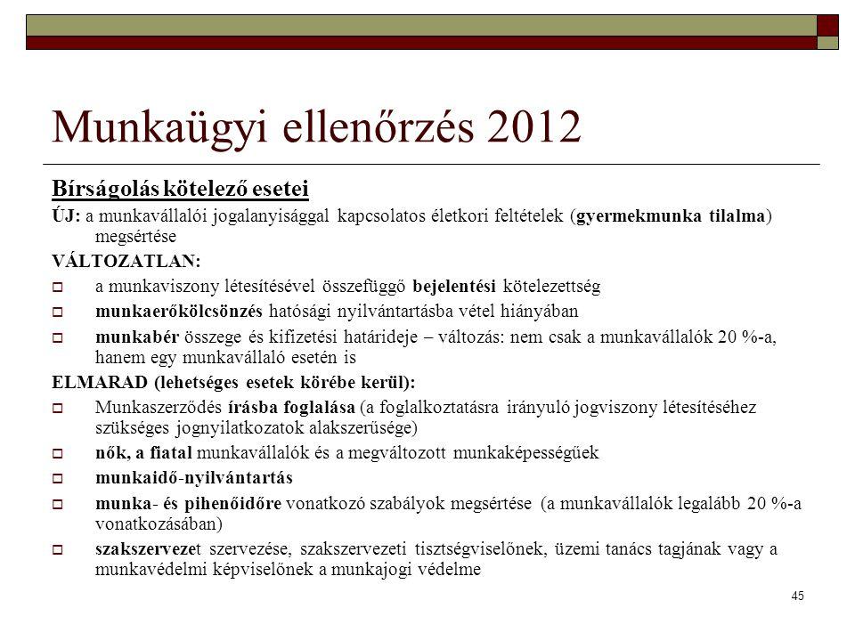 Munkaügyi ellenőrzés 2012 Bírságolás kötelező esetei