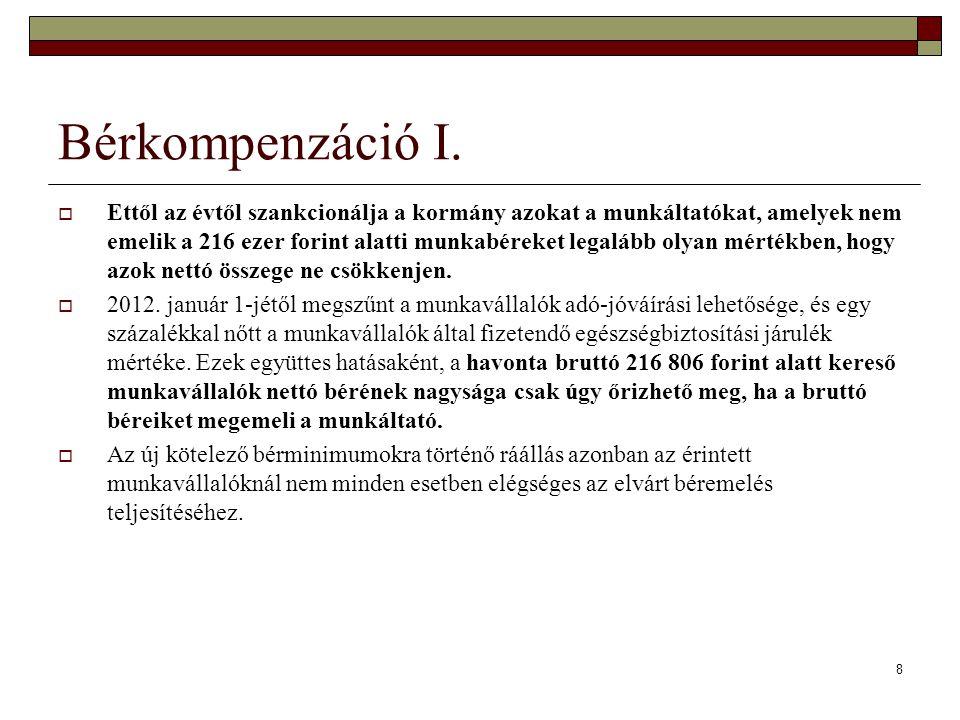 Bérkompenzáció I.