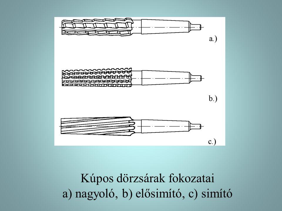 Kúpos dörzsárak fokozatai a) nagyoló, b) elősimító, c) simító