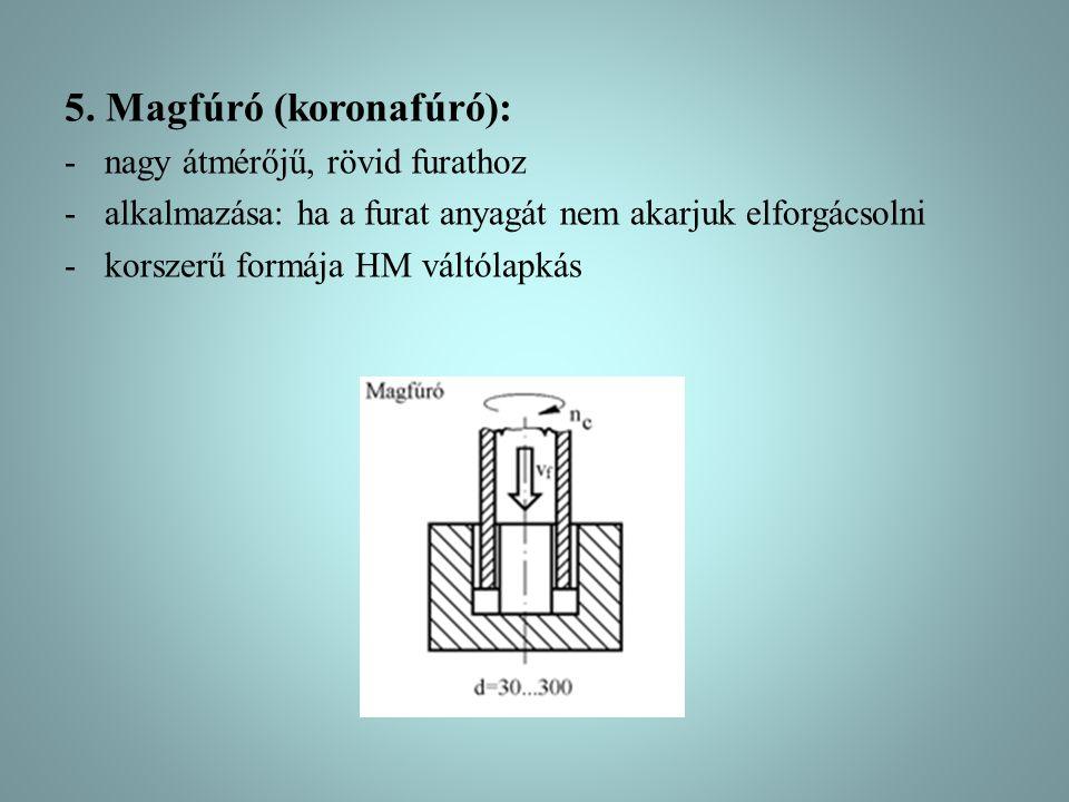 5. Magfúró (koronafúró):