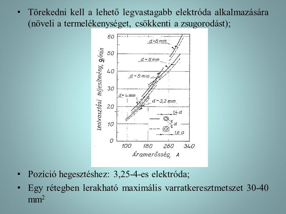 Törekedni kell a lehető legvastagabb elektróda alkalmazására (növeli a termelékenységet, csökkenti a zsugorodást);