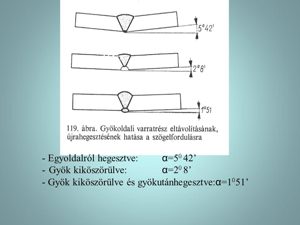 Egyoldalról hegesztve: α=50 42'