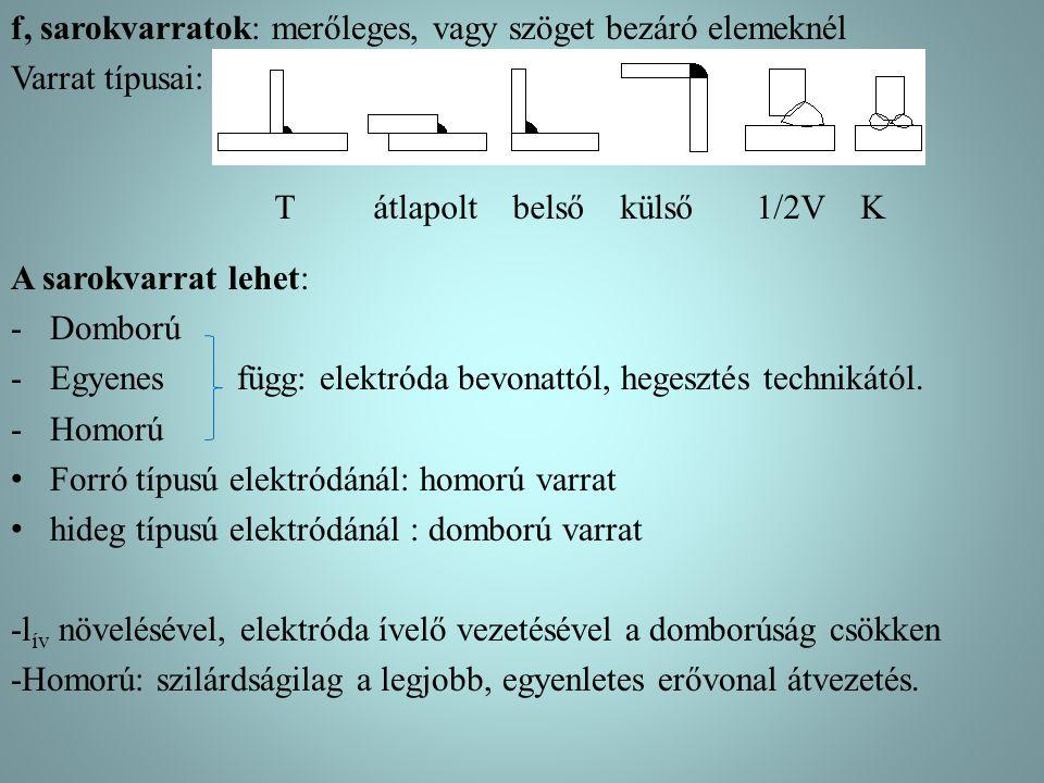 f, sarokvarratok: merőleges, vagy szöget bezáró elemeknél