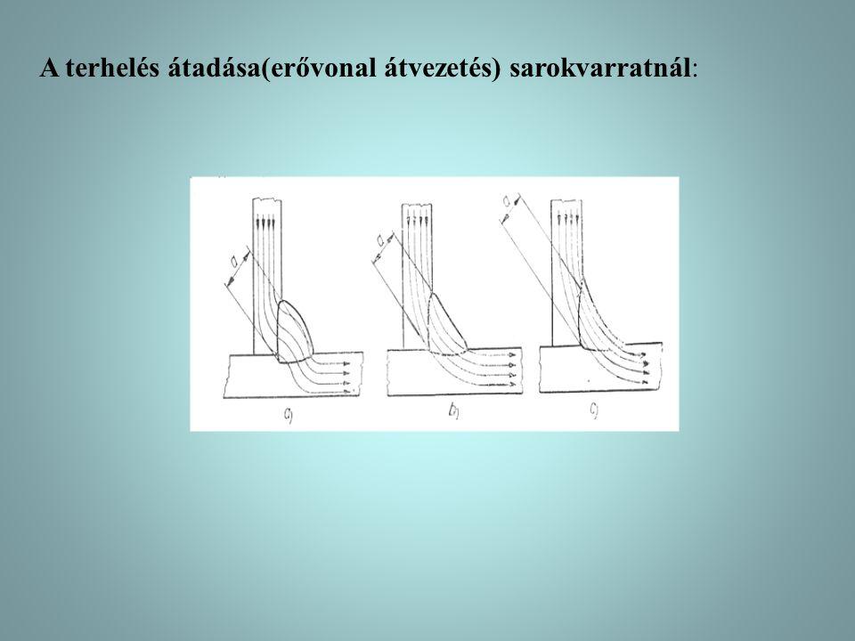 A terhelés átadása(erővonal átvezetés) sarokvarratnál: