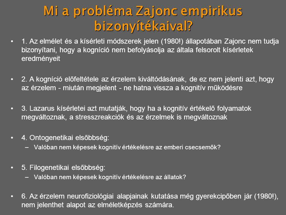 Mi a probléma Zajonc empirikus bizonyítékaival