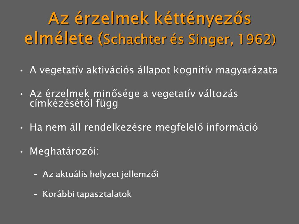 Az érzelmek kéttényezős elmélete (Schachter és Singer, 1962)