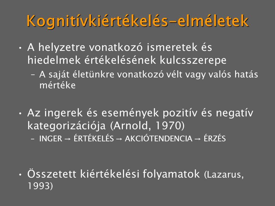 Kognitívkiértékelés-elméletek
