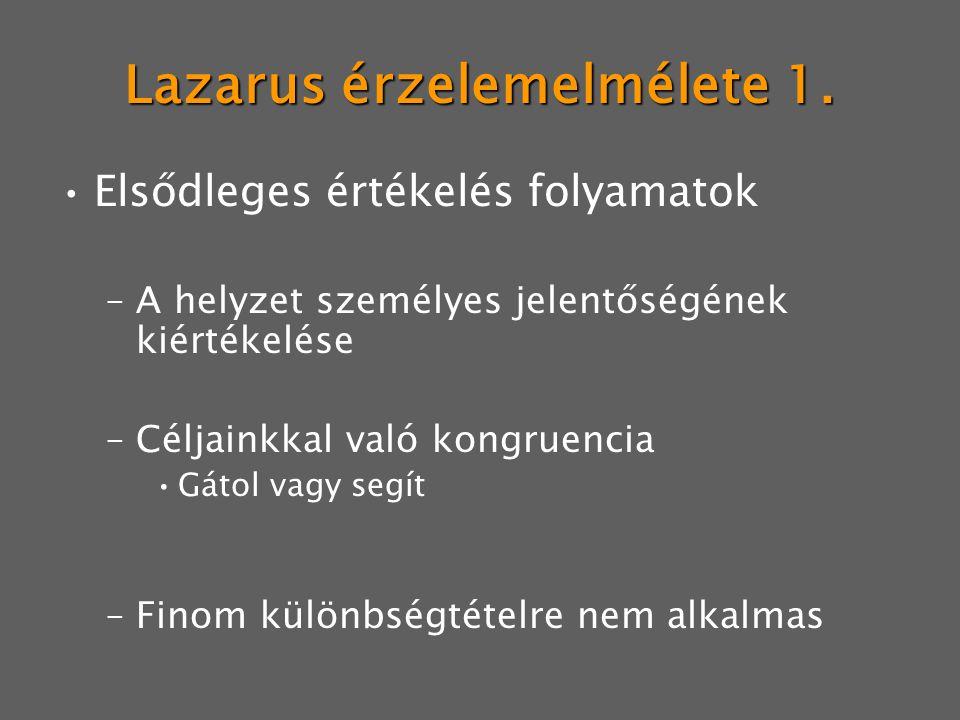 Lazarus érzelemelmélete 1.