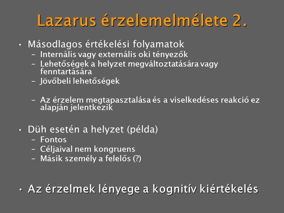 Lazarus érzelemelmélete 2.