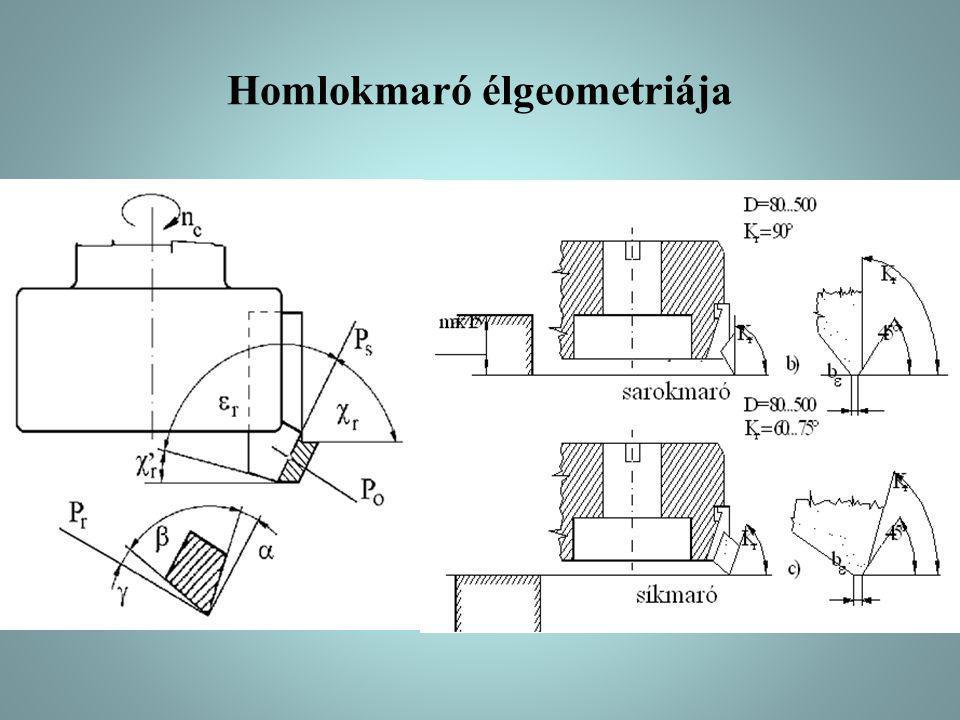 Homlokmaró élgeometriája
