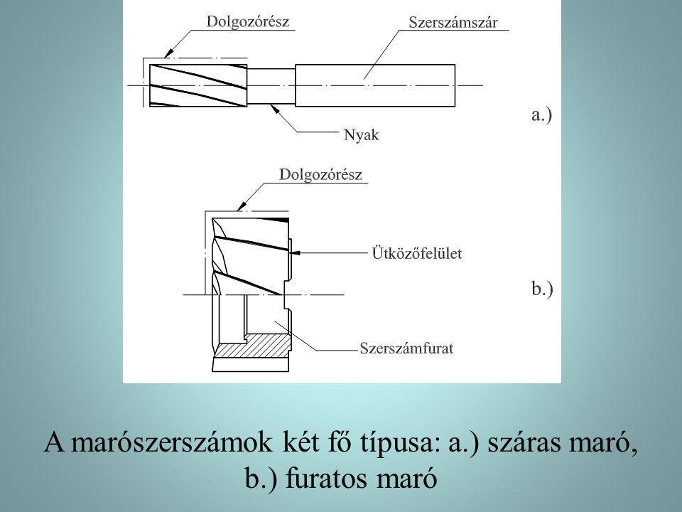 A marószerszámok két fő típusa: a.) száras maró, b.) furatos maró