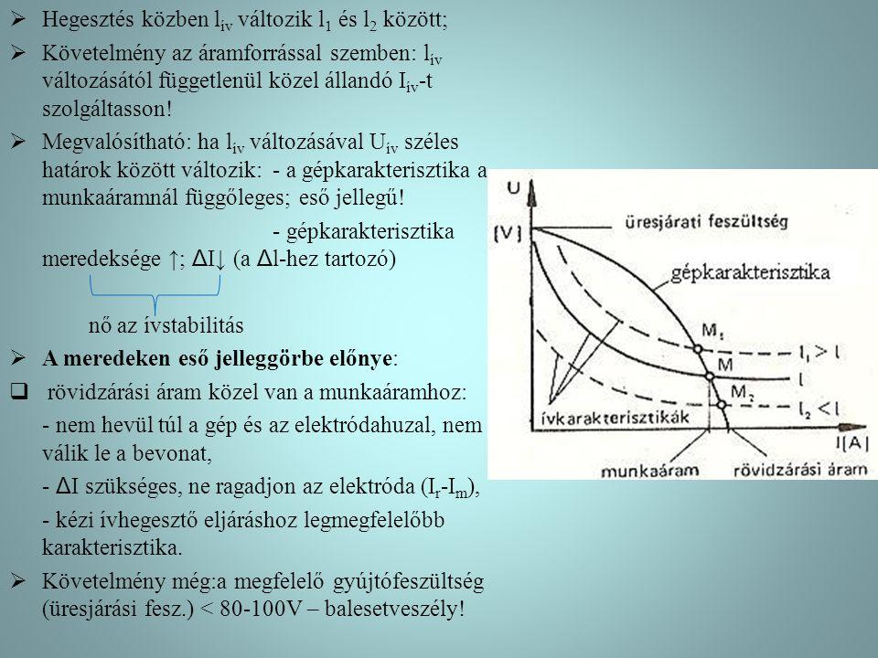 Hegesztés közben lív változik l1 és l2 között;