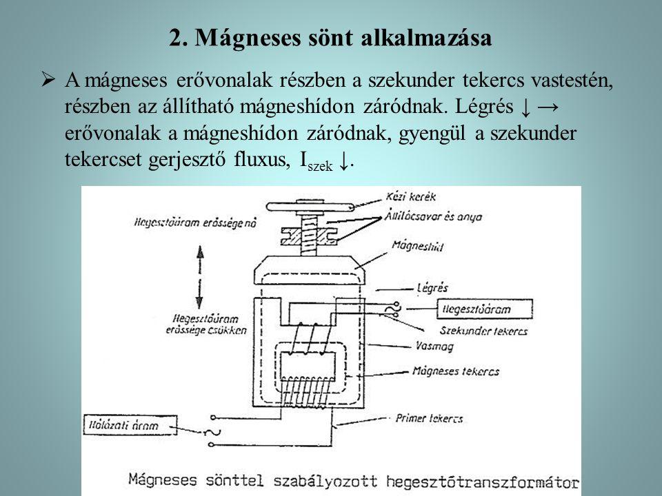 2. Mágneses sönt alkalmazása