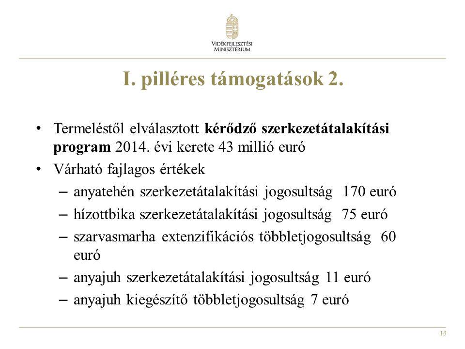I. pilléres támogatások 2.