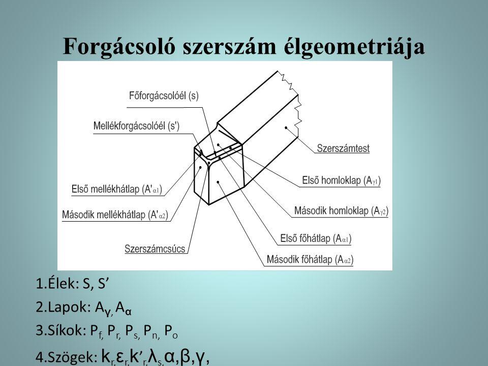 Forgácsoló szerszám élgeometriája