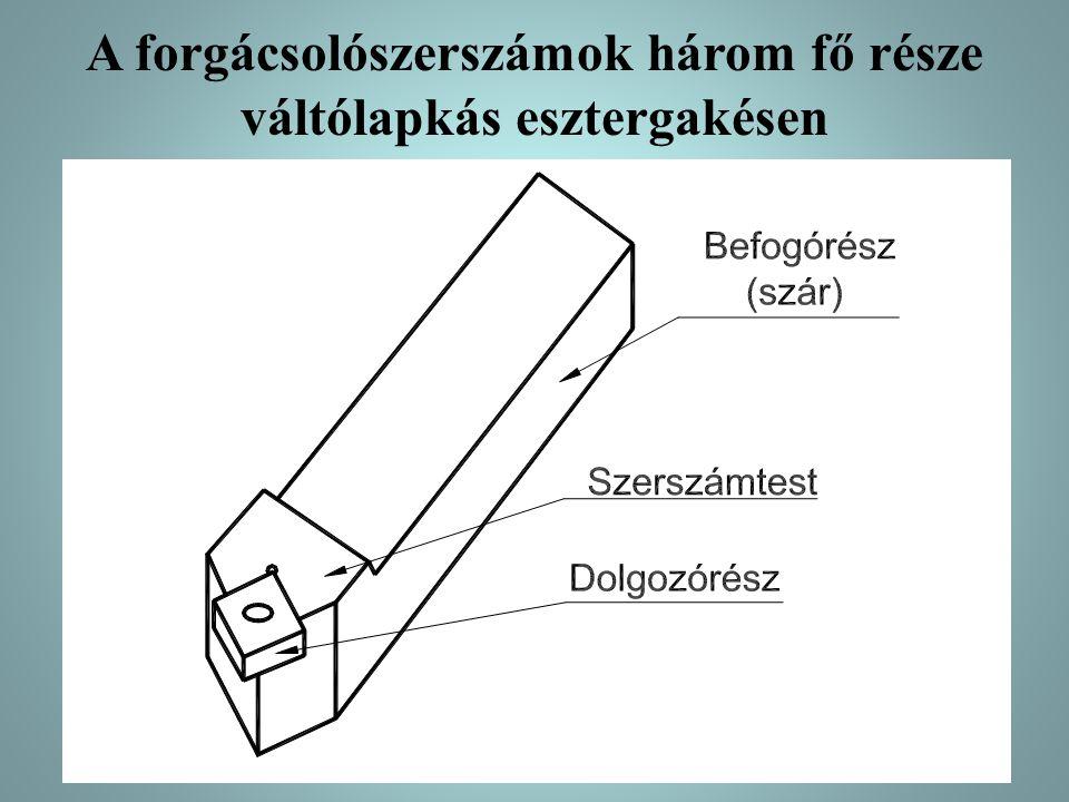 A forgácsolószerszámok három fő része váltólapkás esztergakésen