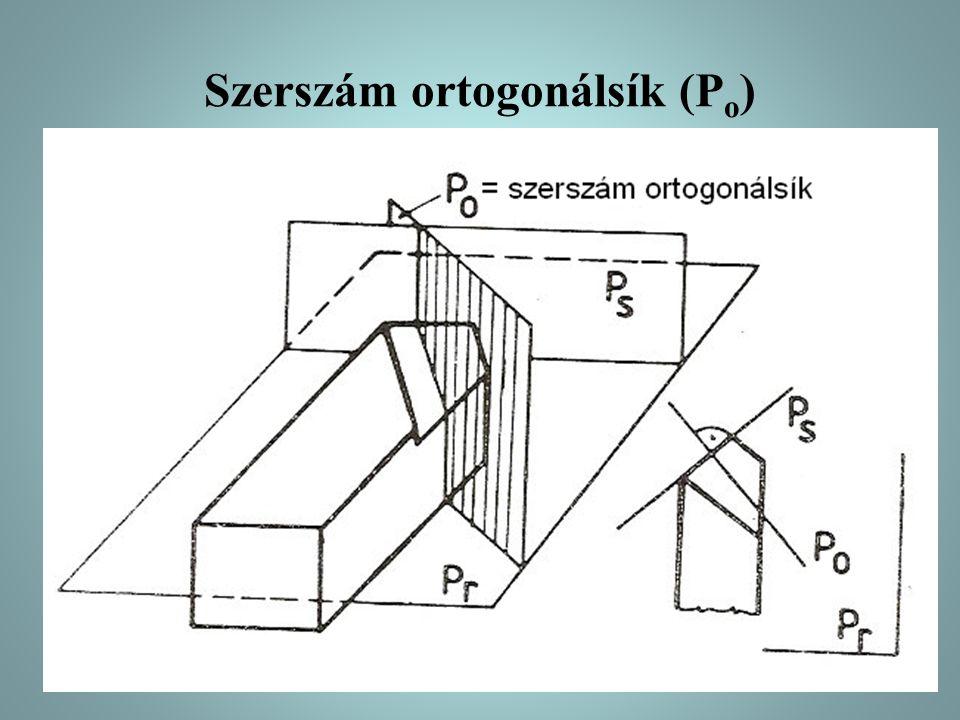Szerszám ortogonálsík (Po)