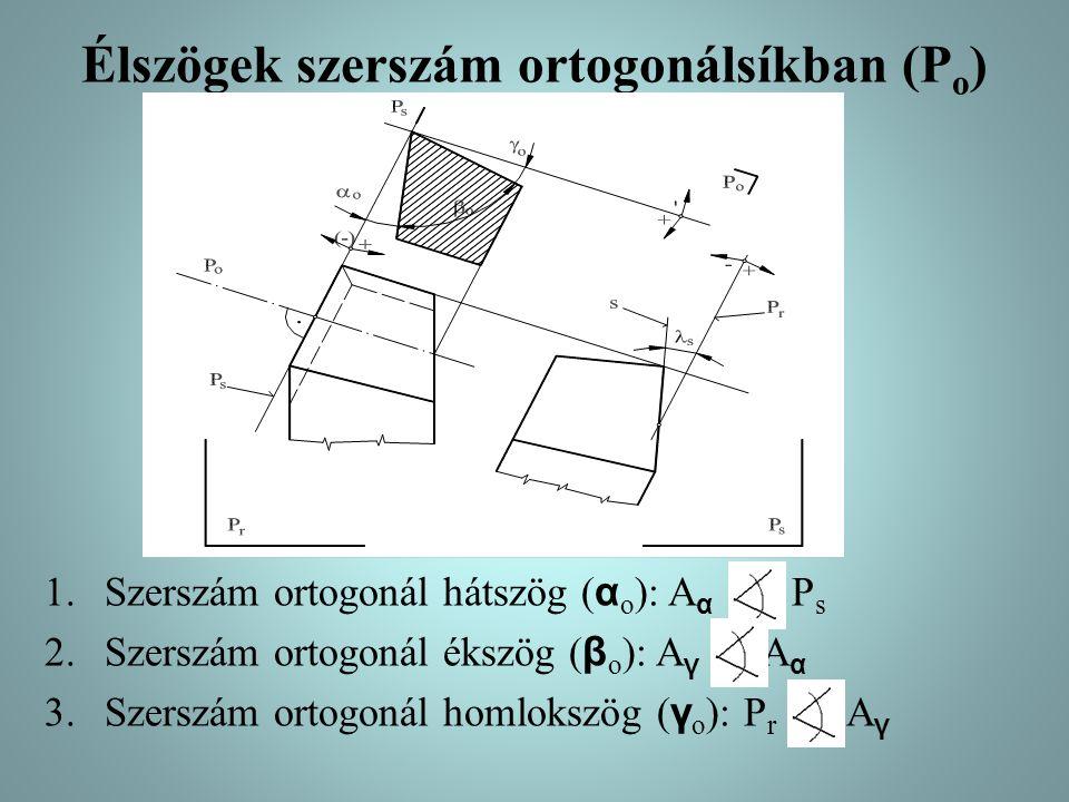 Élszögek szerszám ortogonálsíkban (Po)