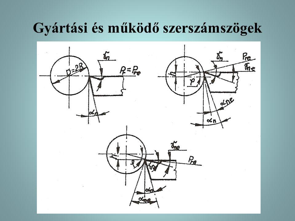 Gyártási és működő szerszámszögek