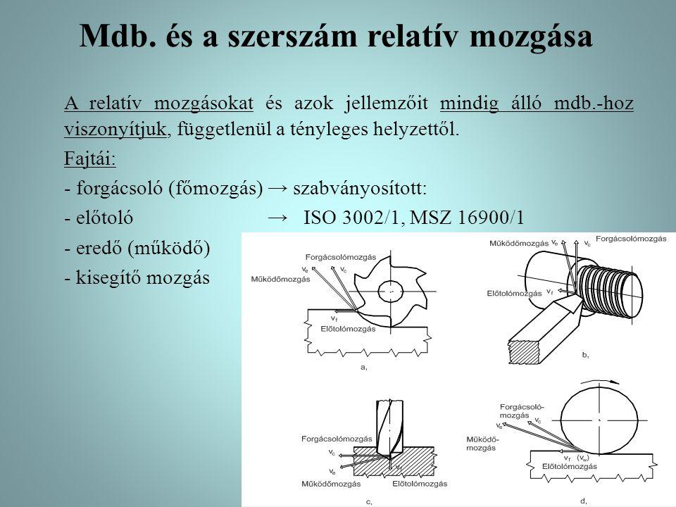 Mdb. és a szerszám relatív mozgása