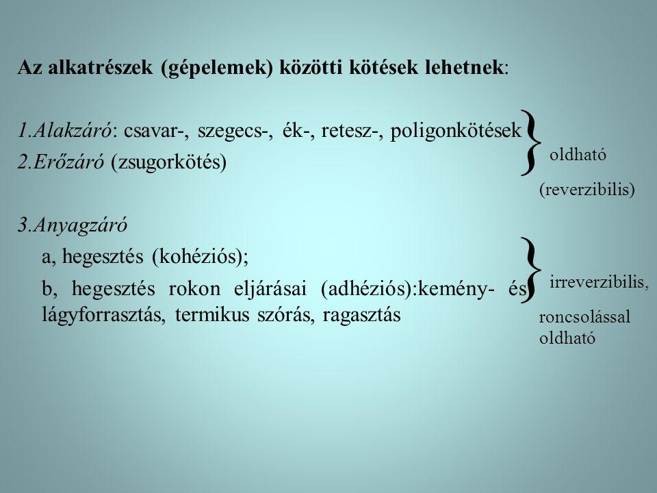 }oldható (reverzibilis) }irreverzibilis, roncsolással oldható