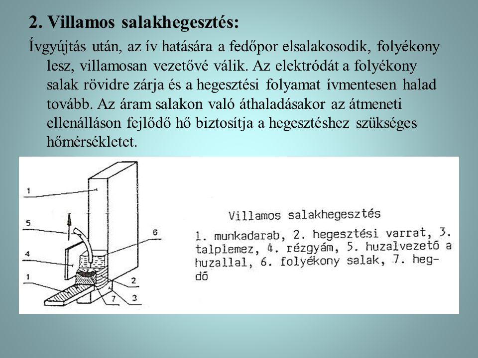 2. Villamos salakhegesztés: