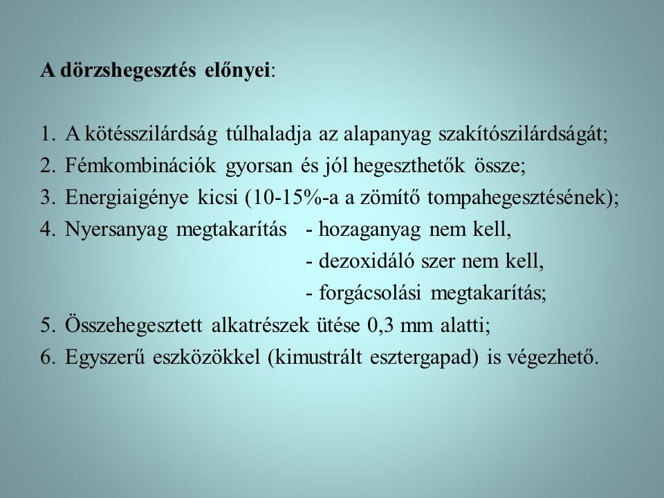 A dörzshegesztés előnyei: