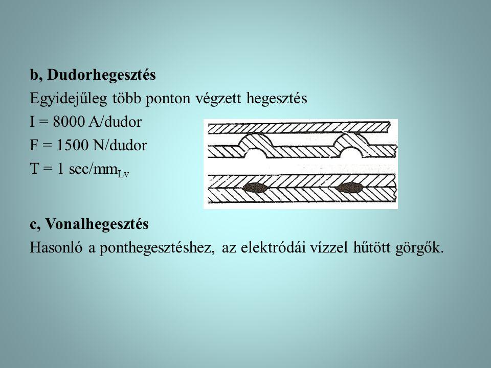 b, Dudorhegesztés Egyidejűleg több ponton végzett hegesztés I = 8000 A/dudor F = 1500 N/dudor T = 1 sec/mmLv c, Vonalhegesztés Hasonló a ponthegesztéshez, az elektródái vízzel hűtött görgők.