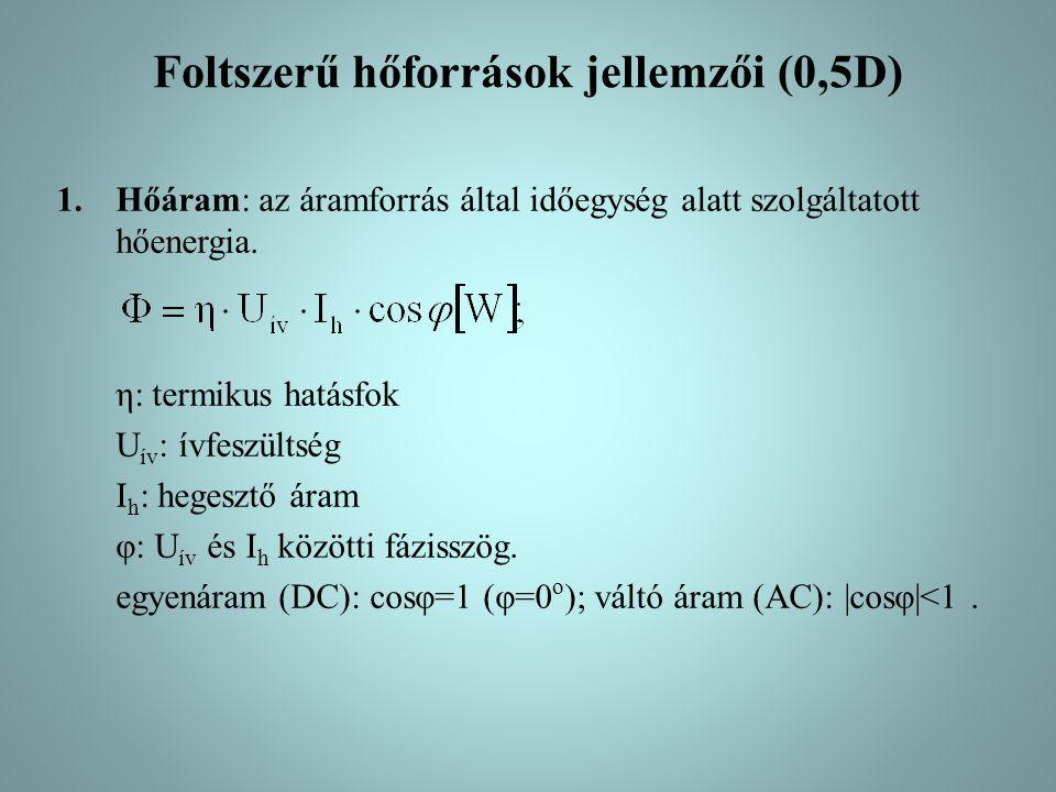 Foltszerű hőforrások jellemzői (0,5D)
