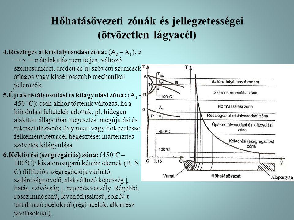 Hőhatásövezeti zónák és jellegzetességei (ötvözetlen lágyacél)