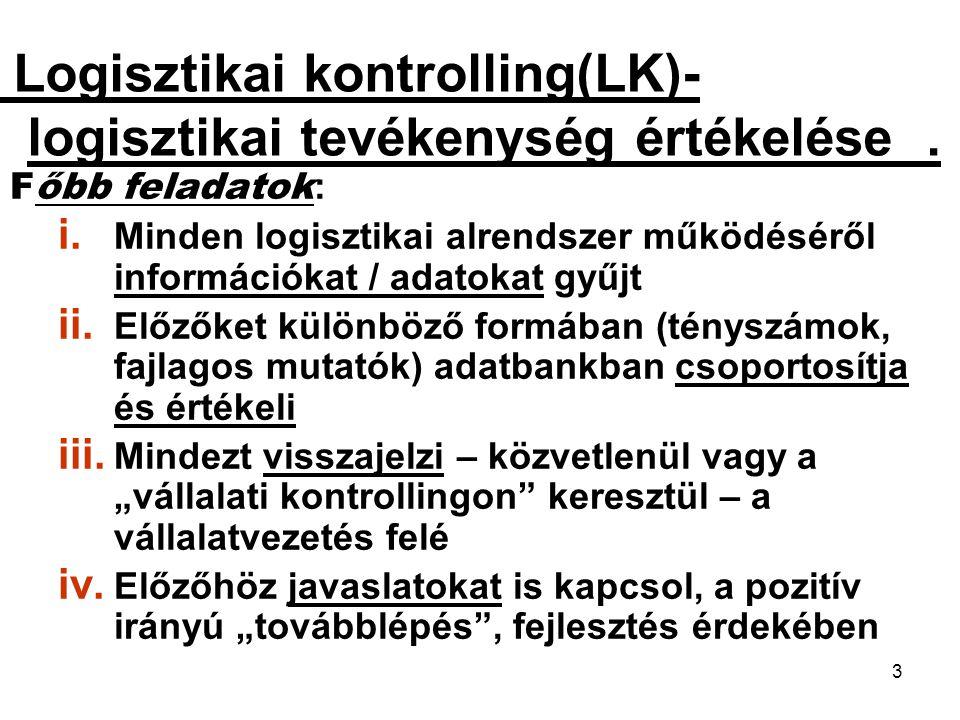 Logisztikai kontrolling(LK)- logisztikai tevékenység értékelése .